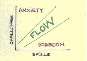 FlowChannelDiagram